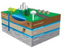 Pentingnya Air Tanah Dan Pemantauan Kualitas Air Tanah