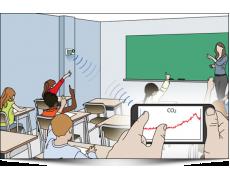 Pantau Kadar CO2 Dalam Ruangan Untuk Hidup Yang Lebih Sehat