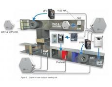 Pemantauan Suhu Udara Dalam Gedung Dengan Data Logger