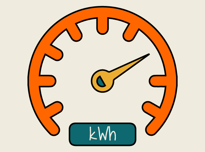 kW and kWh