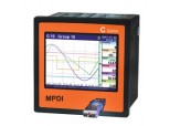 Measure Control Data Logger | MPDI C-Series